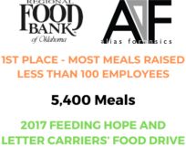 Alias Regional food bank mots meals raised award